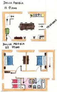 agogia-mappa